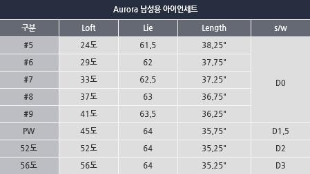 Aurora 남성용 아이언세트
